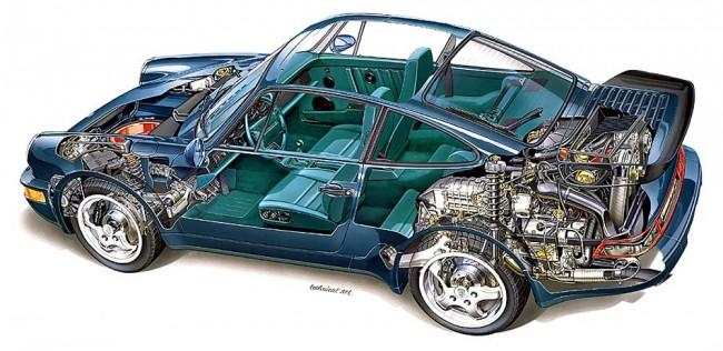 Kaufberatung Porsche 964 Turbo
