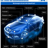 Wie sieht das Auto der Zukunft aus?